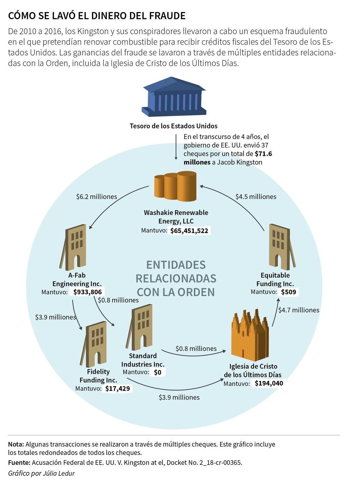 https://ladiaria.com.uy/media/photologue/photos/cache/money-flow-diagram-es_1192w.jpg